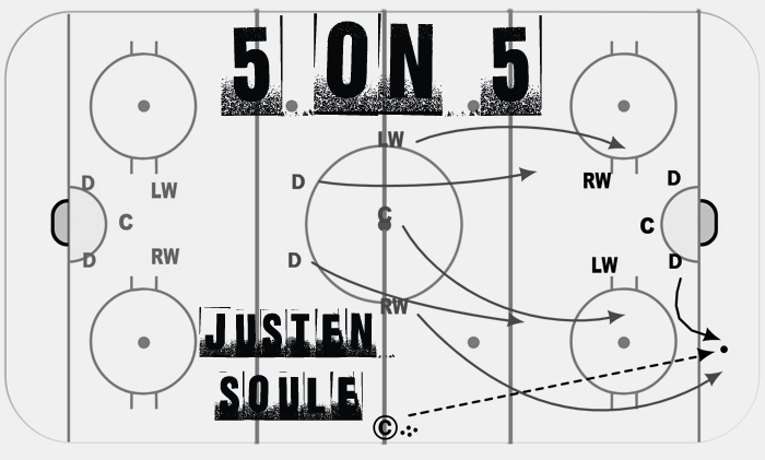 5on5fin